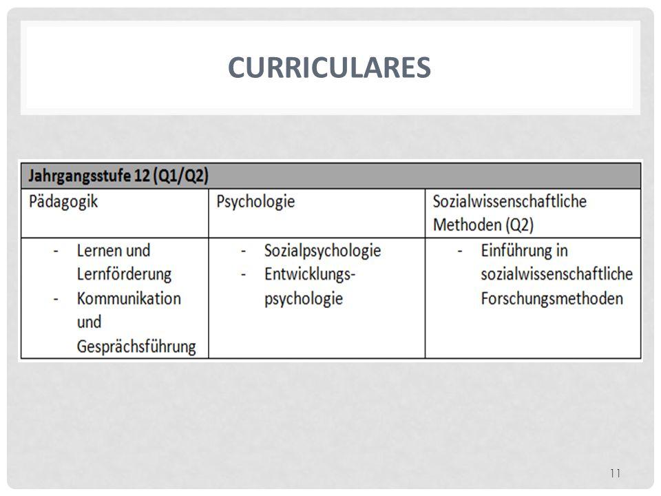 CURRICULARES 11