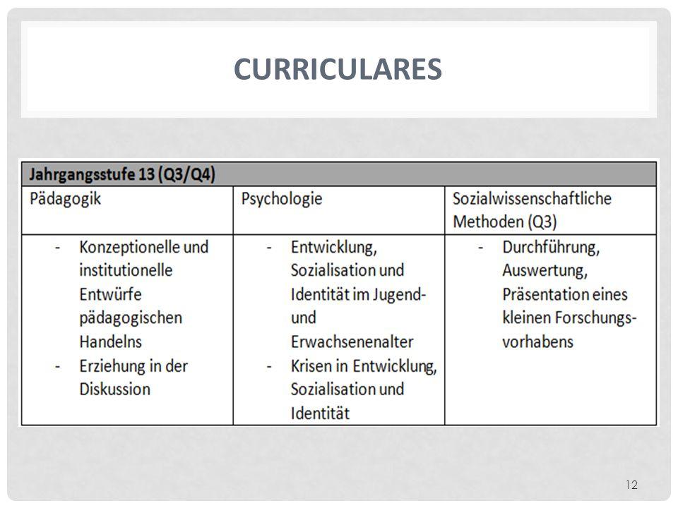 CURRICULARES 12