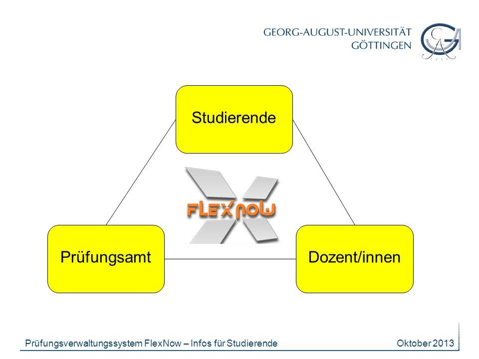 Oktober 2013Prüfungsverwaltungssystem FlexNow – Infos für Studierende Modulare Studiengänge B.POL.4.Mp: Einführung in die internationalen Beziehungen Modul: Jedes Modul hat eine Nummer der Form: B./M...
