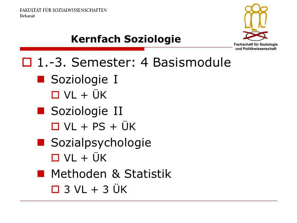 Kernfach Soziologie 1.-3. Semester: 4 Basismodule Soziologie I VL + ÜK Soziologie II VL + PS + ÜK Sozialpsychologie VL + ÜK Methoden & Statistik 3 VL