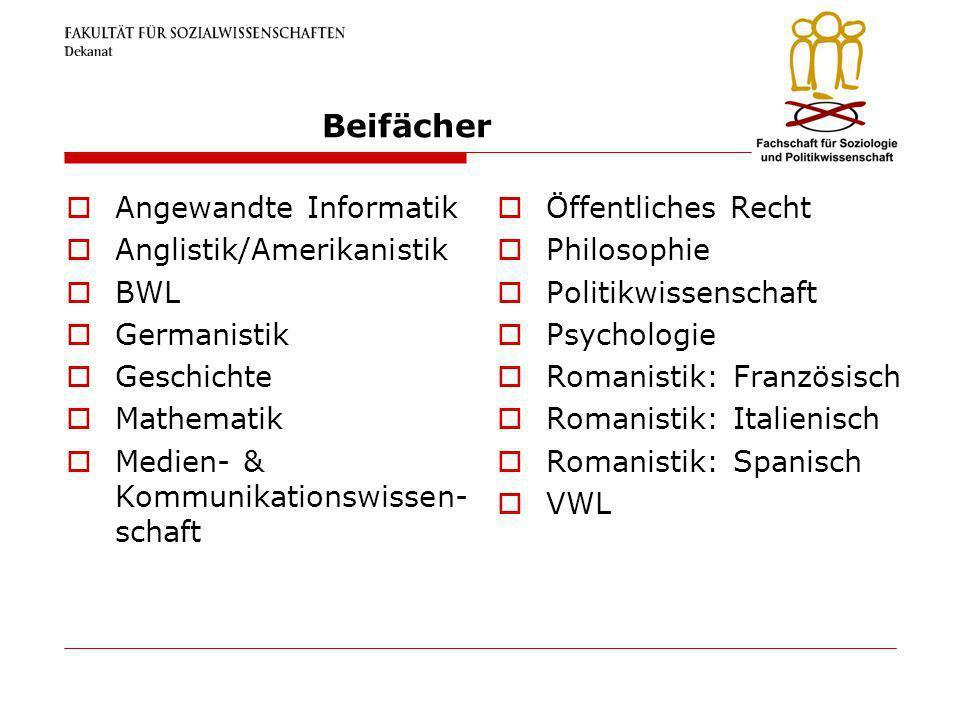 Beifächer Angewandte Informatik Anglistik/Amerikanistik BWL Germanistik Geschichte Mathematik Medien- & Kommunikationswissen- schaft Öffentliches Rech