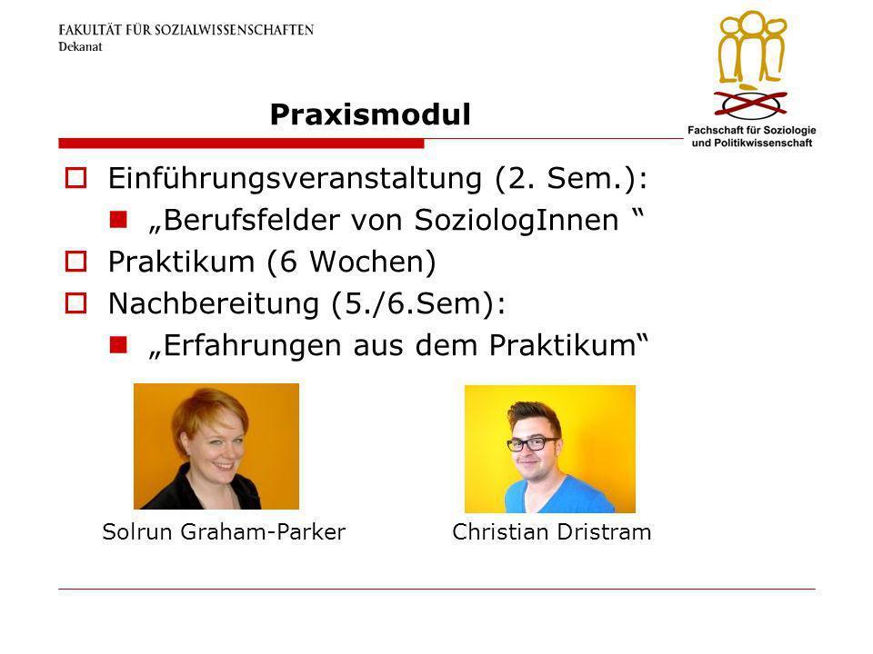 Praxismodul Einführungsveranstaltung (2. Sem.): Berufsfelder von SoziologInnen Praktikum (6 Wochen) Nachbereitung (5./6.Sem): Erfahrungen aus dem Prak