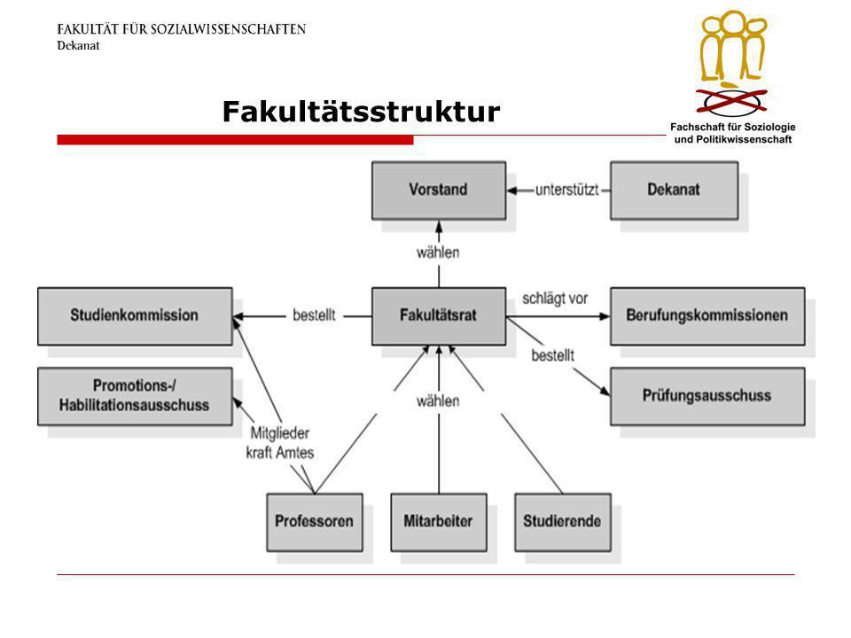 Fakultätsstruktur