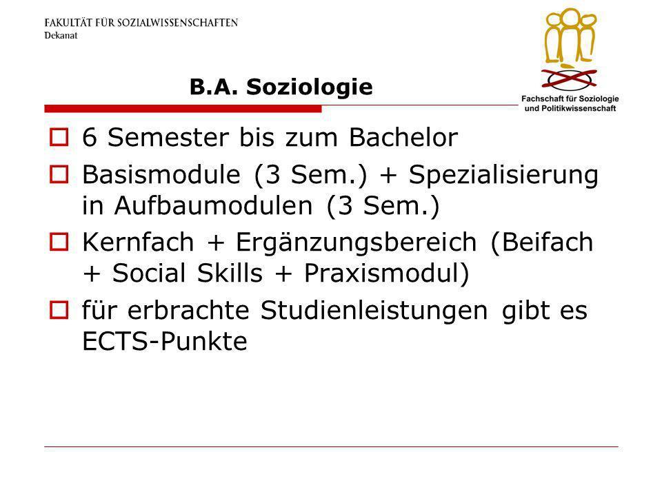 B.A. Soziologie 6 Semester bis zum Bachelor Basismodule (3 Sem.) + Spezialisierung in Aufbaumodulen (3 Sem.) Kernfach + Ergänzungsbereich (Beifach + S