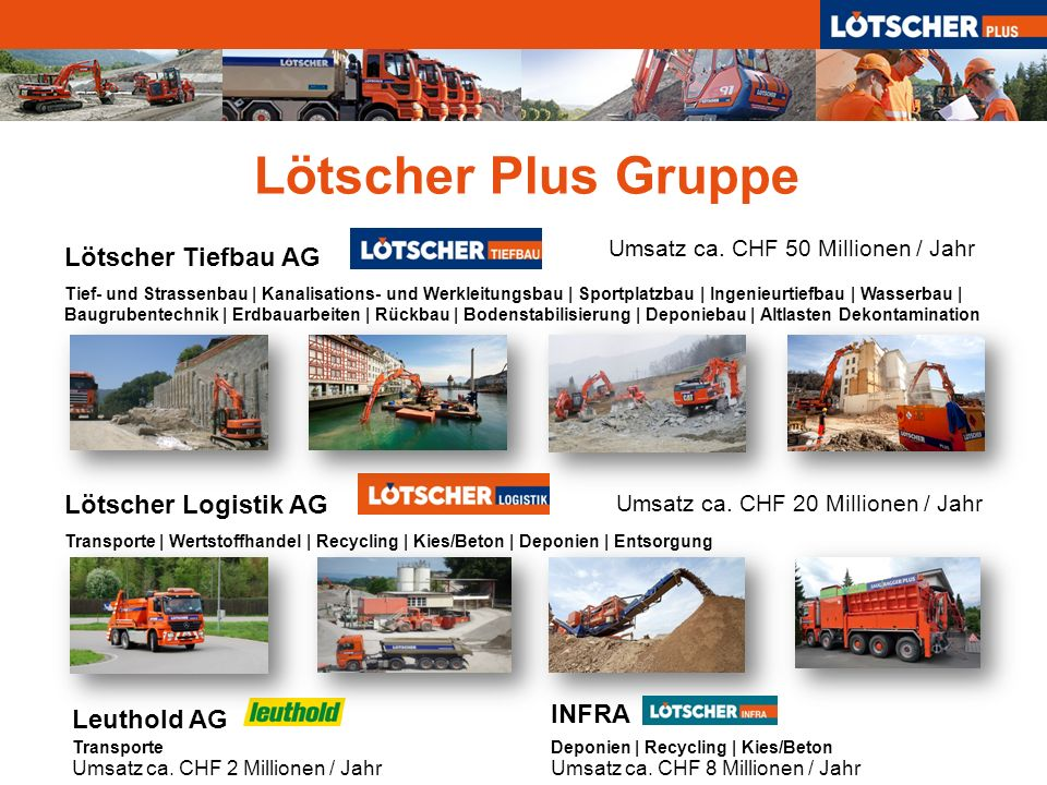Lötscher Plus Gruppe Lötscher Tiefbau AG Lötscher Logistik AG Leuthold AG INFRA Umsatz ca. CHF 50 Millionen / Jahr Tief- und Strassenbau | Kanalisatio