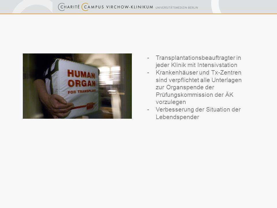 -Transplantationsbeauftragter in jeder Klinik mit Intensivstation -Krankenhäuser und Tx-Zentren sind verpflichtet alle Unterlagen zur Organspende der Prüfungskommission der ÄK vorzulegen -Verbesserung der Situation der Lebendspender