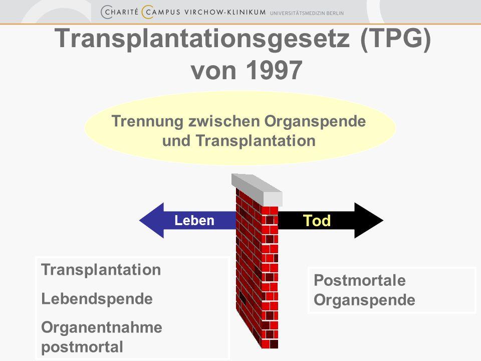 Transplantationsgesetz (TPG) von 1997 Trennung zwischen Organspende und Transplantation Tod Leben Transplantation Lebendspende Organentnahme postmortal Postmortale Organspende