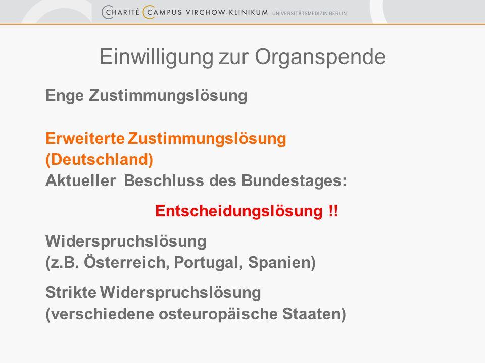 Einwilligung zur Organspende Enge Zustimmungslösung Erweiterte Zustimmungslösung (Deutschland) Aktueller Beschluss des Bundestages: Entscheidungslösung !.