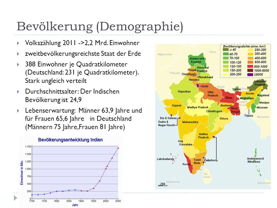Bevölkerung (Demographie) Volkszählung 2011 ->2,2 Mrd. Einwohner zweitbevölkerungsreichste Staat der Erde 388 Einwohner je Quadratkilometer (Deutschla
