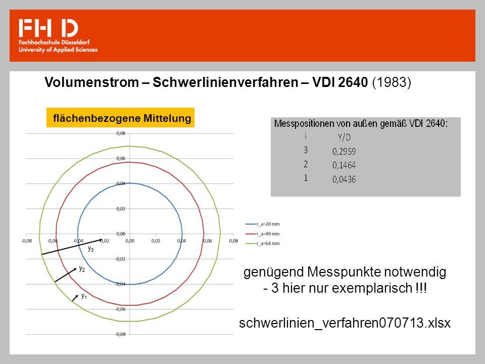 Volumenstrom – Schwerlinienverfahren – VDI 2640 (1983) schwerlinien_verfahren070713.xlsx genügend Messpunkte notwendig - 3 hier nur exemplarisch !!! f