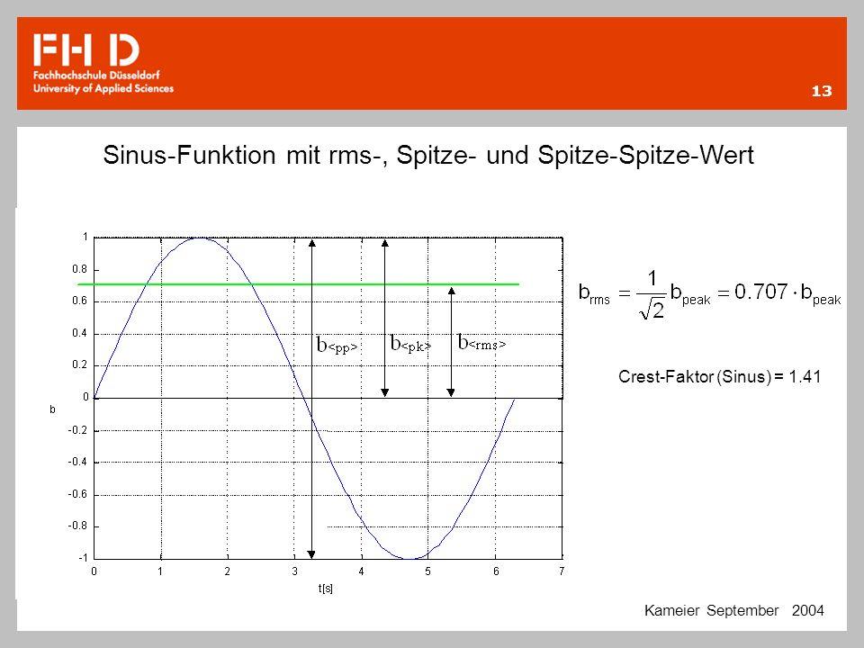 13 Sinus-Funktion mit rms-, Spitze- und Spitze-Spitze-Wert Kameier September 2004 Crest-Faktor (Sinus) = 1.41