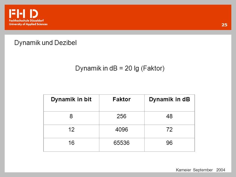 25 Kameier September 2004 Dynamik und Dezibel Dynamik in dB = 20 lg (Faktor) Dynamik in bitFaktorDynamik in dB 825648 12409672 166553696