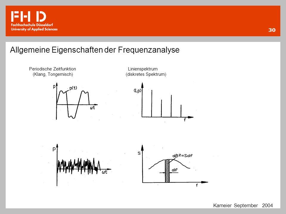 30 Kameier September 2004 Allgemeine Eigenschaften der Frequenzanalyse Periodische Zeitfunktion Linienspektrum (Klang, Tongemisch) (diskretes Spektrum