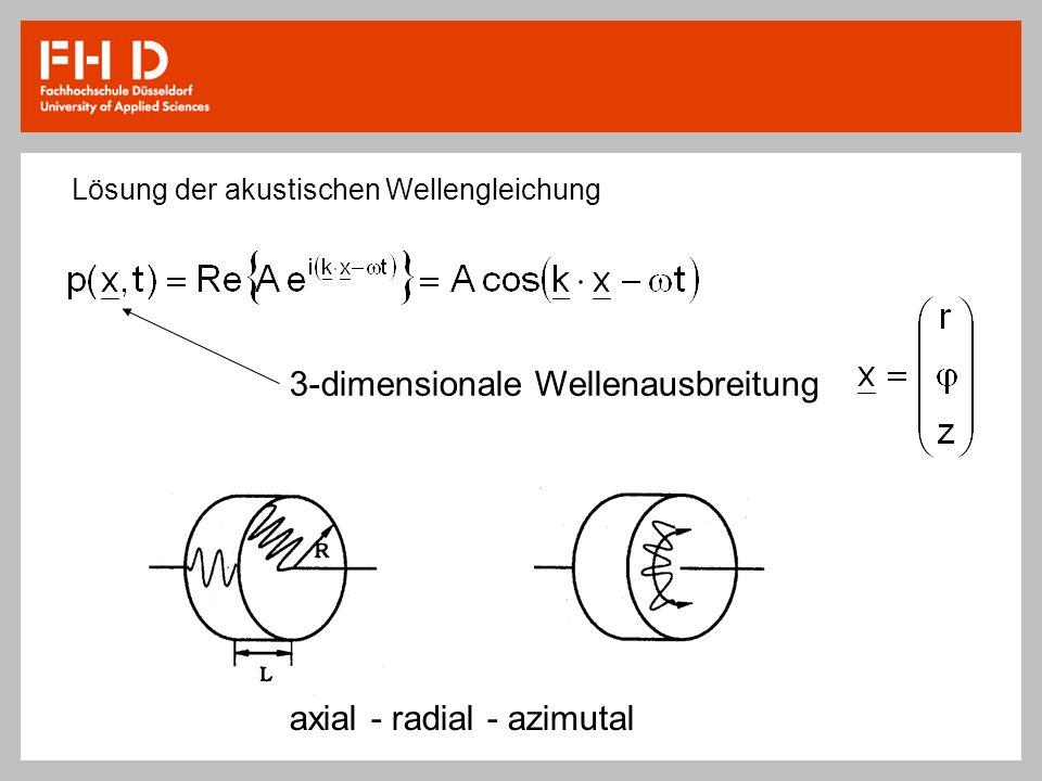 Lösung der akustischen Wellengleichung 3-dimensionale Wellenausbreitung axial - radial - azimutal