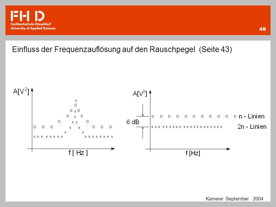 48 Kameier September 2004 Einfluss der Frequenzauflösung auf den Rauschpegel (Seite 43)