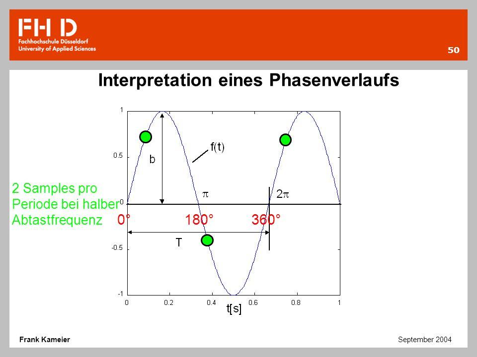 50 Frank Kameier September 2004 Interpretation eines Phasenverlaufs 0°180°360° 2 Samples pro Periode bei halber Abtastfrequenz