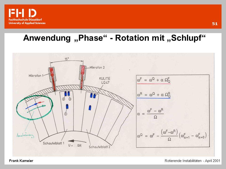 51 Frank Kameier Rotierende Instabilitäten - April 2001 Anwendung Phase - Rotation mit Schlupf