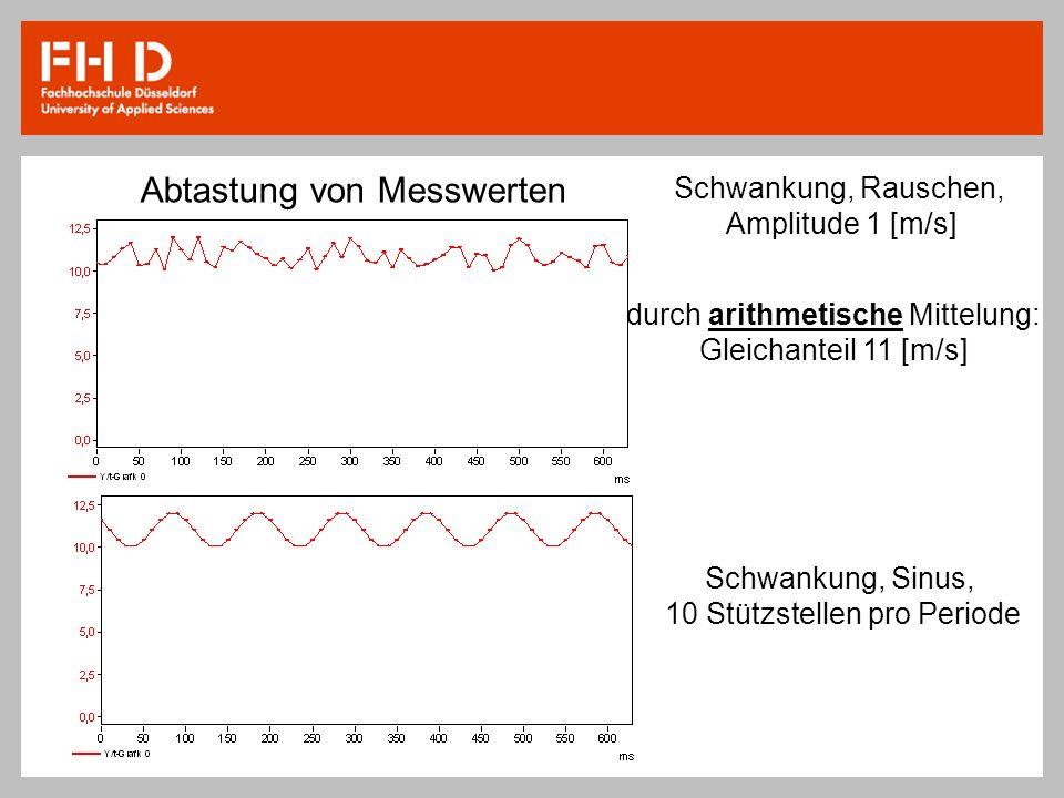 Abtastung von Messwerten durch arithmetische Mittelung: Gleichanteil 11 [m/s] Schwankung, Rauschen, Amplitude 1 [m/s] Schwankung, Sinus, 10 Stützstell