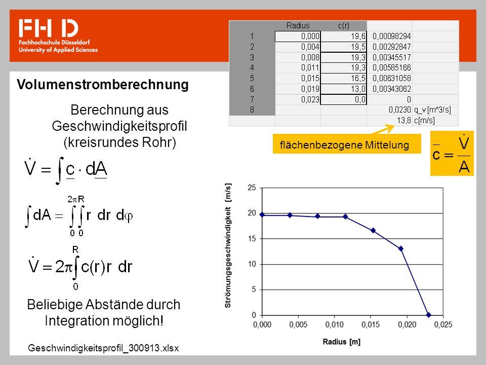 Geschwindigkeitsprofil_300913.xlsx Berechnung aus Geschwindigkeitsprofil (kreisrundes Rohr) Volumenstromberechnung Beliebige Abstände durch Integratio