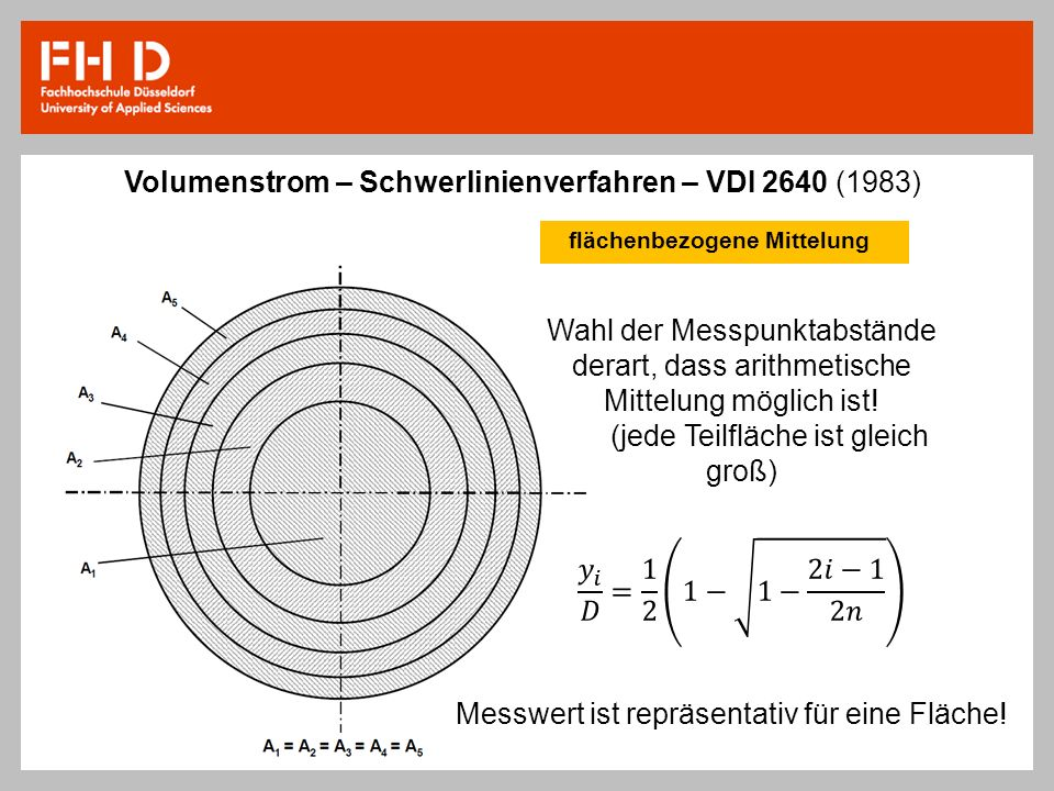 Volumenstrom – Schwerlinienverfahren – VDI 2640 (1983) Wahl der Messpunktabstände derart, dass arithmetische Mittelung möglich ist! (jede Teilfläche i