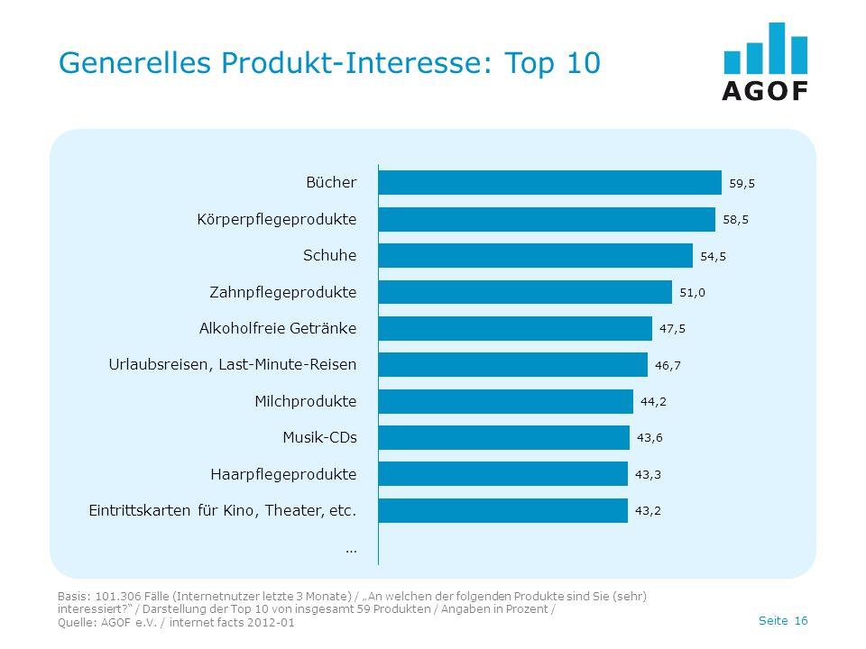 Seite 16 Generelles Produkt-Interesse: Top 10 Basis: 101.306 Fälle (Internetnutzer letzte 3 Monate) / An welchen der folgenden Produkte sind Sie (sehr) interessiert.