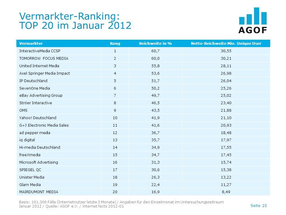 Seite 25 Vermarkter-Ranking: TOP 20 im Januar 2012 Basis: 101.306 Fälle (Internetnutzer letzte 3 Monate) / Angaben für den Einzelmonat im Untersuchungszeitraum Januar 2012 / Quelle: AGOF e.V.