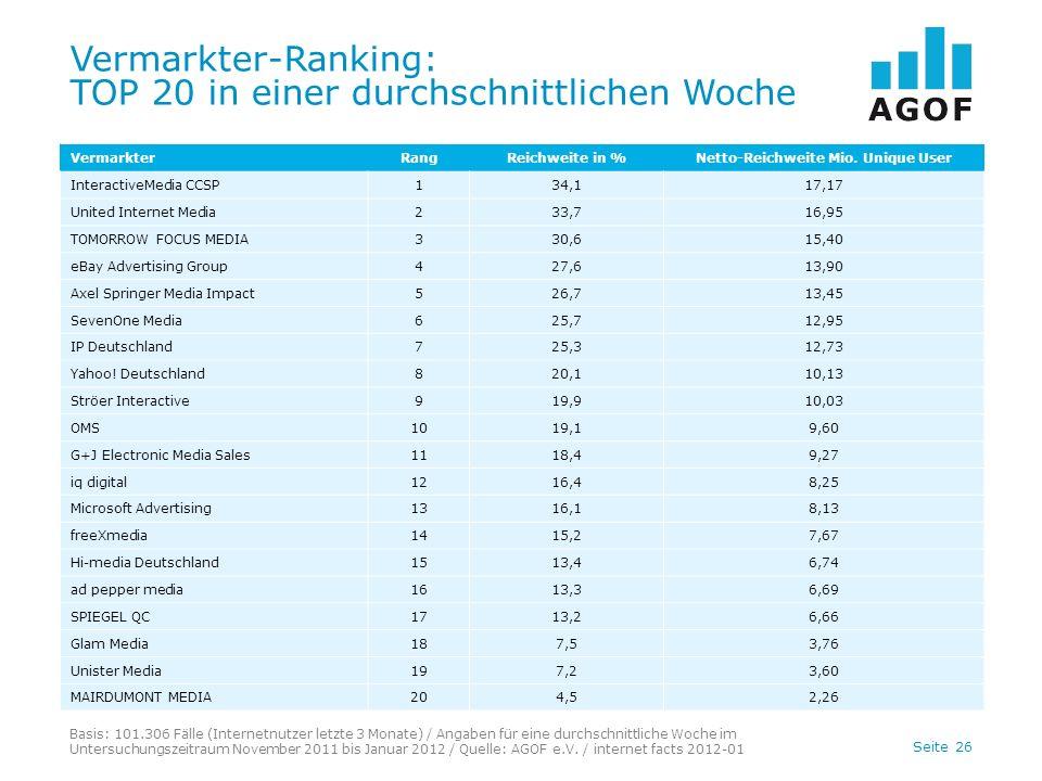 Seite 26 Vermarkter-Ranking: TOP 20 in einer durchschnittlichen Woche Basis: 101.306 Fälle (Internetnutzer letzte 3 Monate) / Angaben für eine durchschnittliche Woche im Untersuchungszeitraum November 2011 bis Januar 2012 / Quelle: AGOF e.V.