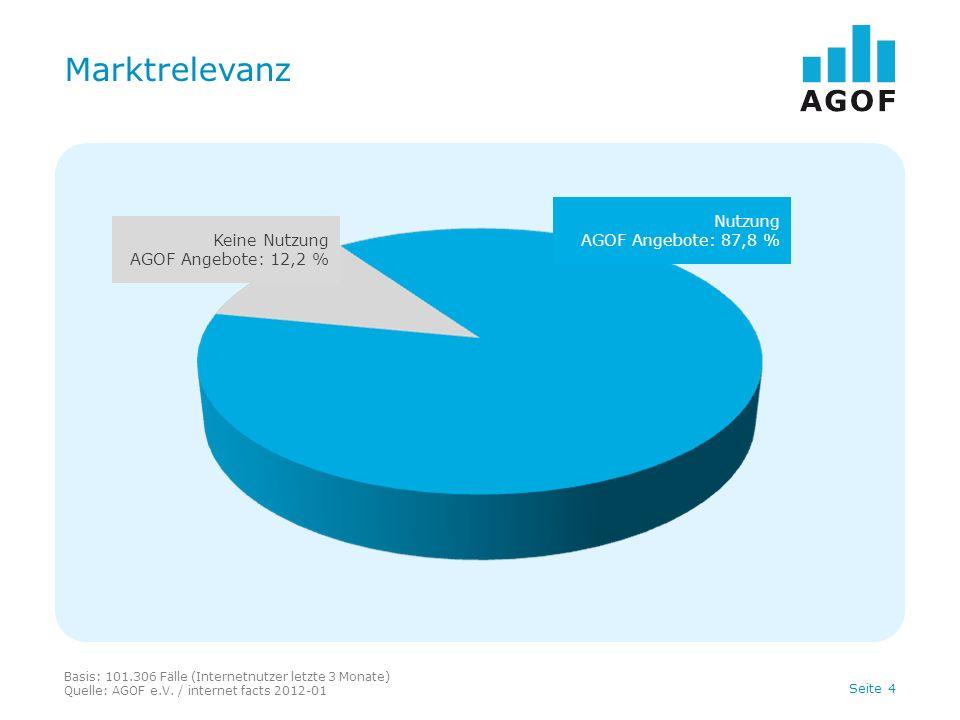 Seite 4 Marktrelevanz Basis: 101.306 Fälle (Internetnutzer letzte 3 Monate) Quelle: AGOF e.V.
