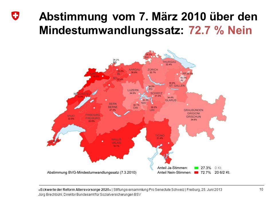 10 «Eckwerte der Reform Altersvorsorge 2020» | Stiftungsversammlung Pro Senectute Schweiz | Freiburg, 25. Juni 2013 Jürg Brechbühl, Direktor Bundesamt