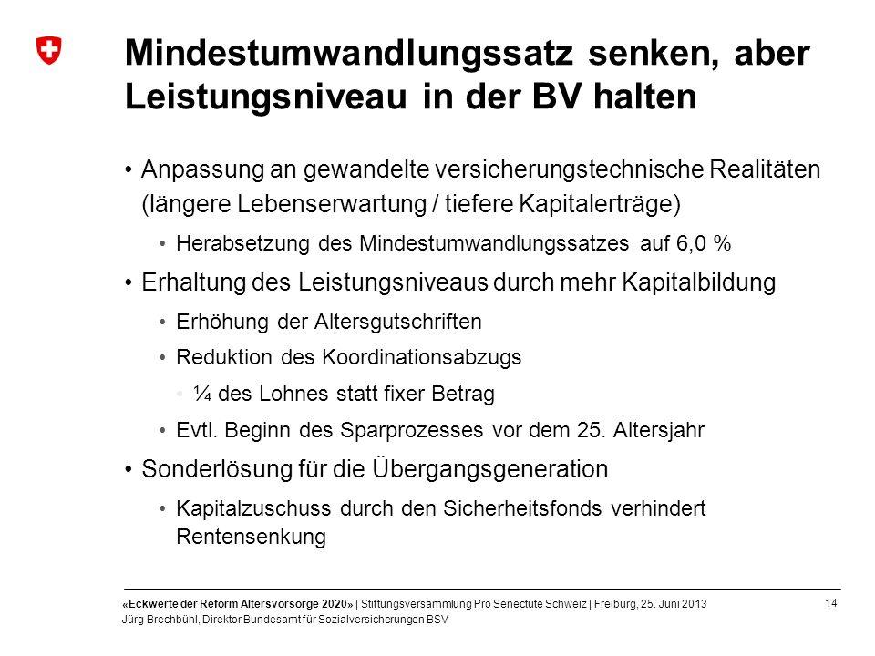 14 «Eckwerte der Reform Altersvorsorge 2020» | Stiftungsversammlung Pro Senectute Schweiz | Freiburg, 25. Juni 2013 Jürg Brechbühl, Direktor Bundesamt