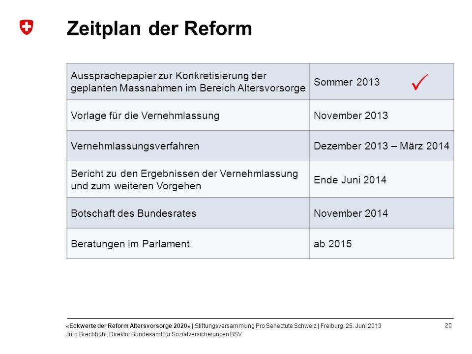 20 «Eckwerte der Reform Altersvorsorge 2020» | Stiftungsversammlung Pro Senectute Schweiz | Freiburg, 25. Juni 2013 Jürg Brechbühl, Direktor Bundesamt