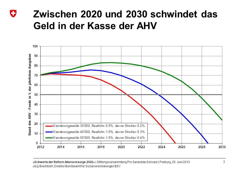 3 «Eckwerte der Reform Altersvorsorge 2020» | Stiftungsversammlung Pro Senectute Schweiz | Freiburg, 25. Juni 2013 Jürg Brechbühl, Direktor Bundesamt