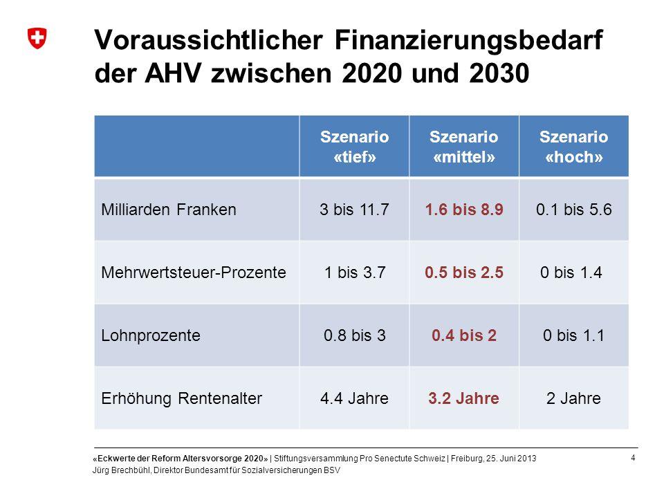4 «Eckwerte der Reform Altersvorsorge 2020» | Stiftungsversammlung Pro Senectute Schweiz | Freiburg, 25. Juni 2013 Jürg Brechbühl, Direktor Bundesamt