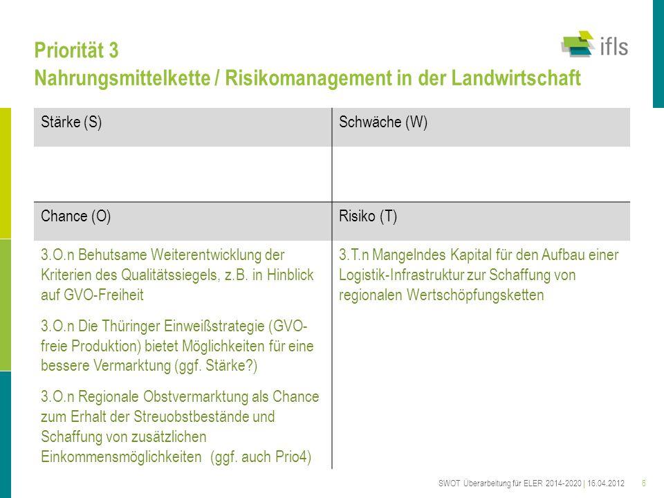 6 Priorität 3 Nahrungsmittelkette / Risikomanagement in der Landwirtschaft Stärke (S)Schwäche (W) Chance (O)Risiko (T) 3.O.n Behutsame Weiterentwicklung der Kriterien des Qualitätssiegels, z.B.