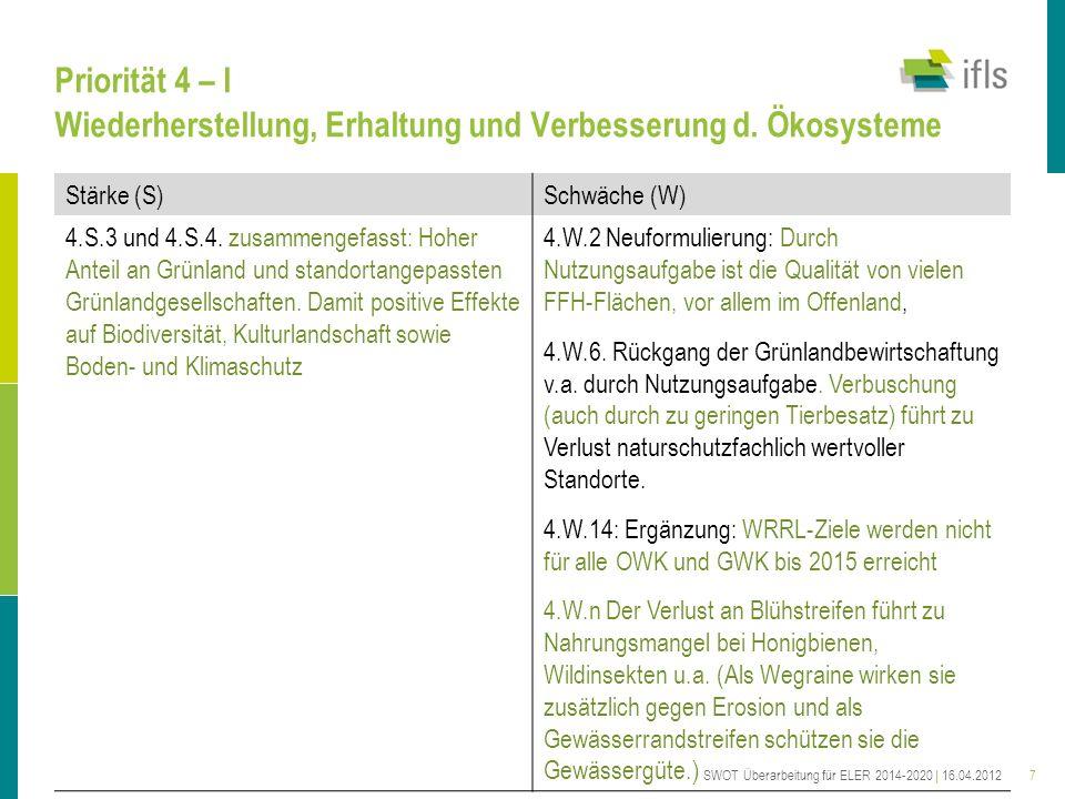 7 Priorität 4 – I Wiederherstellung, Erhaltung und Verbesserung d. Ökosysteme Stärke (S)Schwäche (W) 4.S.3 und 4.S.4. zusammengefasst: Hoher Anteil an