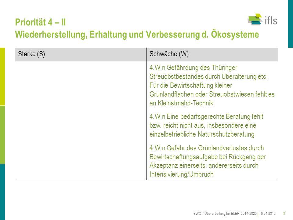 8 Priorität 4 – II Wiederherstellung, Erhaltung und Verbesserung d. Ökosysteme Stärke (S)Schwäche (W) 4.W.n Gefährdung des Thüringer Streuobstbestande