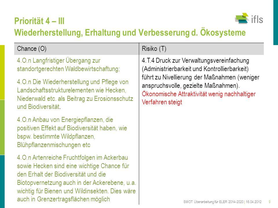 9 Priorität 4 – III Wiederherstellung, Erhaltung und Verbesserung d. Ökosysteme Chance (O)Risiko (T) 4.O.n Langfristiger Übergang zur standortgerechte