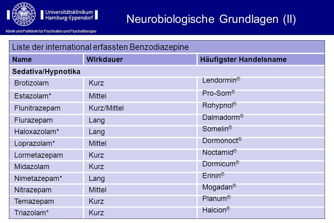 Klinik und Poliklinik für Psychiatrie und Psychotherapie Liste der international erfassten Benzodiazepine NameWirkdauerHäufigster Handelsname Sedativa