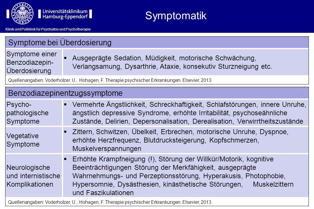 Symptomatik Symptome bei Überdosierung Symptome einer Benzodiazepin- Überdosierung Ausgeprägte Sedation, Müdigkeit, motorische Schwächung, Verlangsamu