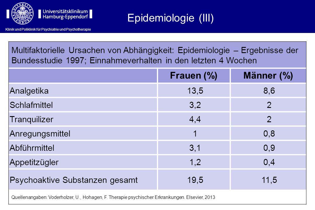 Klinik und Poliklinik für Psychiatrie und Psychotherapie Multifaktorielle Ursachen von Abhängigkeit: Epidemiologie – Ergebnisse der Bundesstudie 1997;