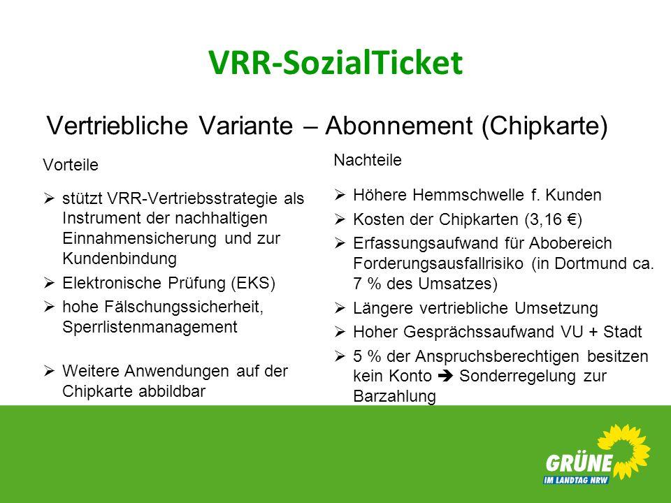 VRR-SozialTicket Nachteile Höhere Hemmschwelle f. Kunden Kosten der Chipkarten (3,16 ) Erfassungsaufwand für Abobereich Forderungsausfallrisiko (in Do