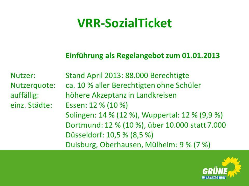 VRR-SozialTicket Einführung als Regelangebot zum 01.01.2013 Nutzer: Stand April 2013: 88.000 Berechtigte Nutzerquote: ca. 10 % aller Berechtigten ohne