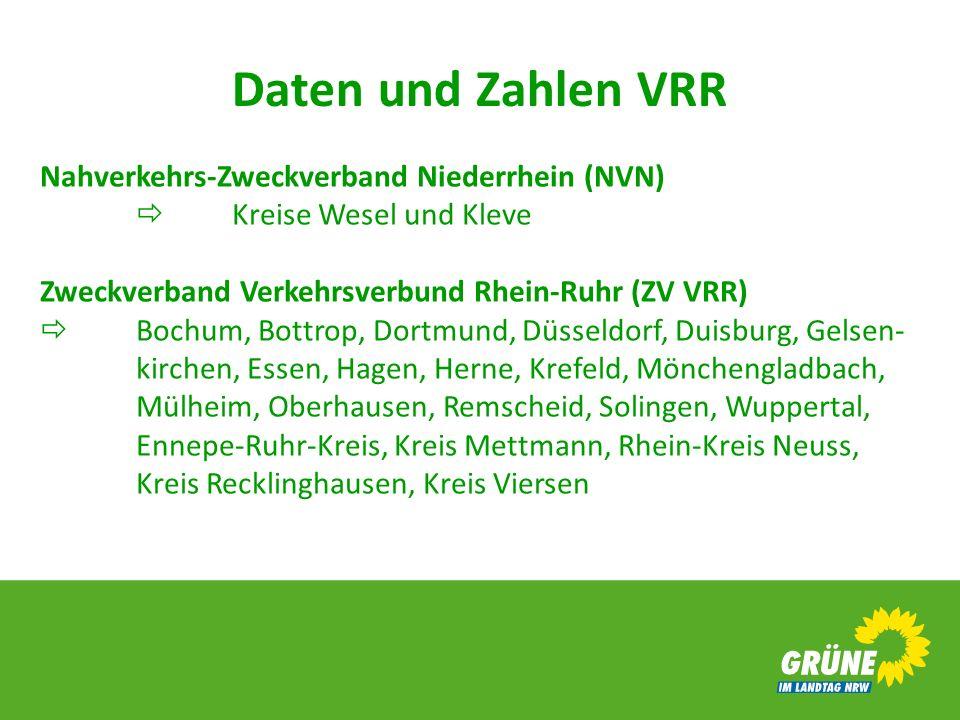 Daten und Zahlen VRR Nahverkehrs-Zweckverband Niederrhein (NVN) Kreise Wesel und Kleve Zweckverband Verkehrsverbund Rhein-Ruhr (ZV VRR) Bochum, Bottro