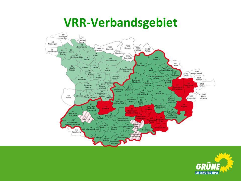 Daten und Zahlen VRR Beförderte Fahrgäste:1.140 Mio./a Einnahmen Fahrkarten:1.078 Mio.