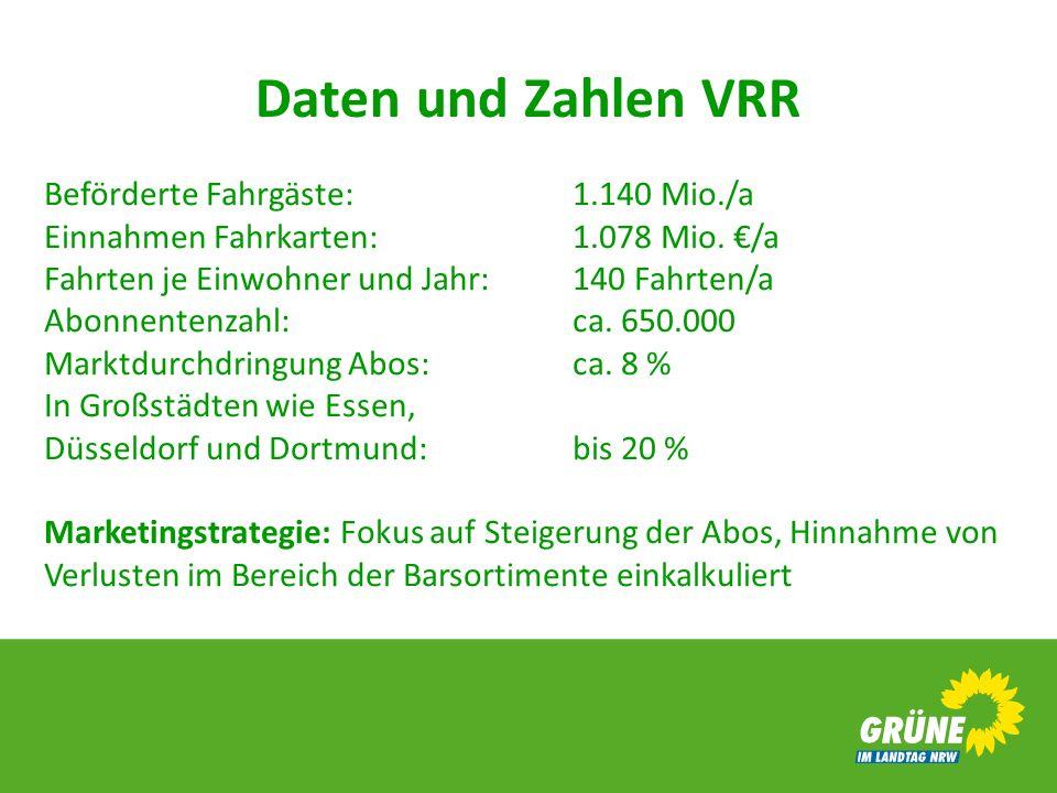 Daten und Zahlen VRR Beförderte Fahrgäste:1.140 Mio./a Einnahmen Fahrkarten:1.078 Mio. /a Fahrten je Einwohner und Jahr:140 Fahrten/a Abonnentenzahl:c