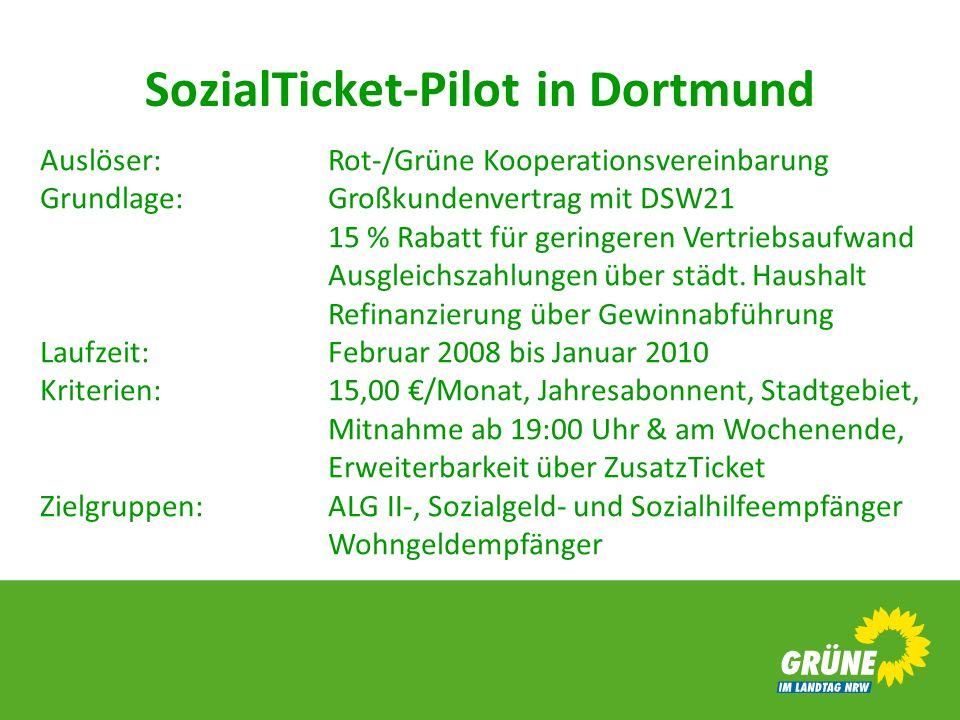 SozialTicket-Pilot in Dortmund Auslöser:Rot-/Grüne Kooperationsvereinbarung Grundlage:Großkundenvertrag mit DSW21 15 % Rabatt für geringeren Vertriebs