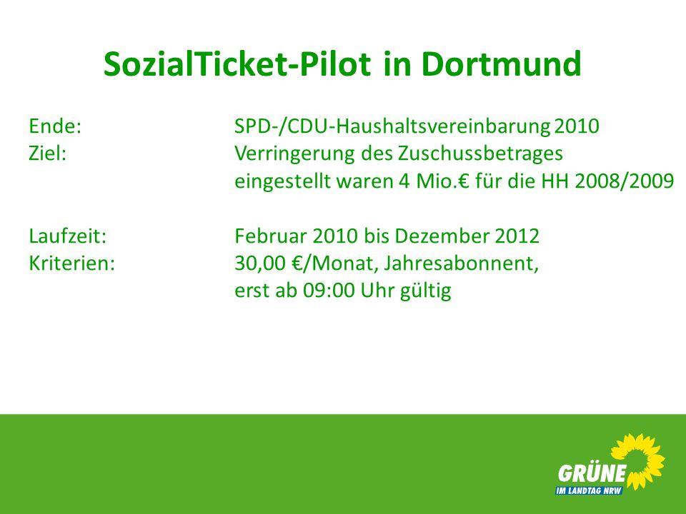 SozialTicket-Pilot in Dortmund Ende:SPD-/CDU-Haushaltsvereinbarung 2010 Ziel:Verringerung des Zuschussbetrages eingestellt waren 4 Mio. für die HH 200
