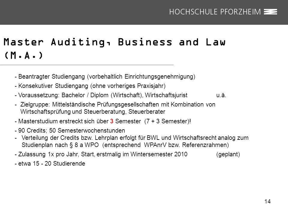 14 Master Auditing, Business and Law (M.A.) - Beantragter Studiengang (vorbehaltlich Einrichtungsgenehmigung) - Konsekutiver Studiengang (ohne vorheri