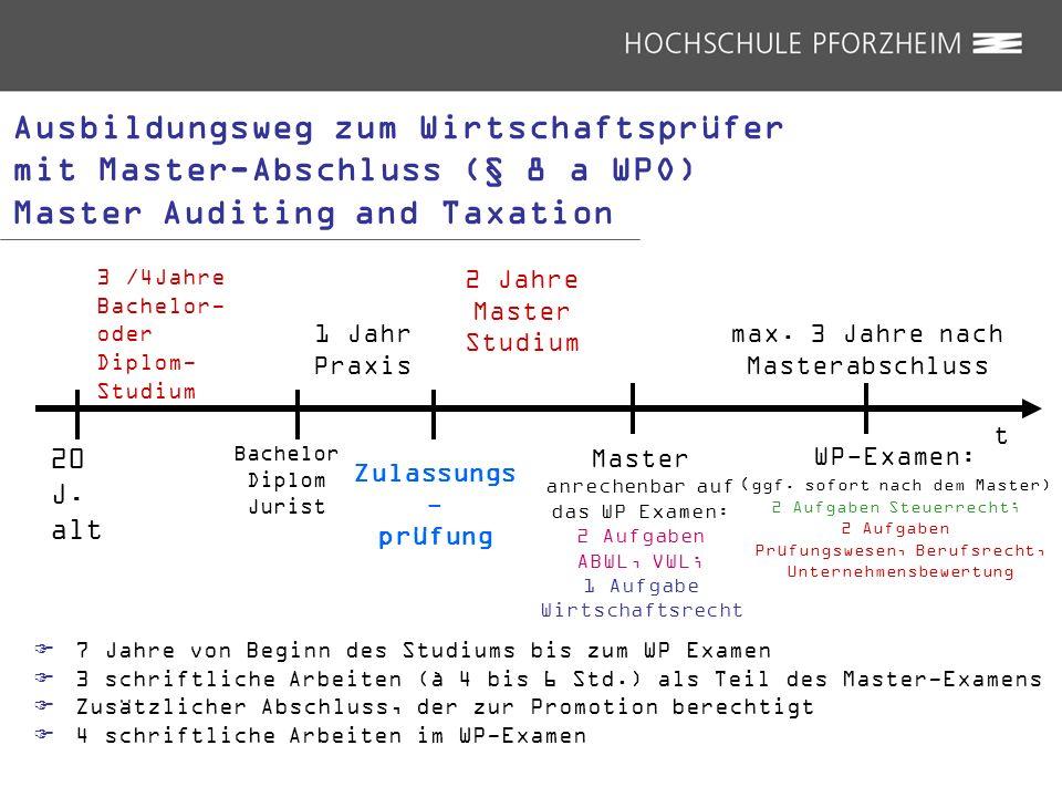 13 t 20 J.alt Bach- elor 7 Semester Bachelor- Studium (Diplom) 2 Jahre Praxis 28 - 30 J.