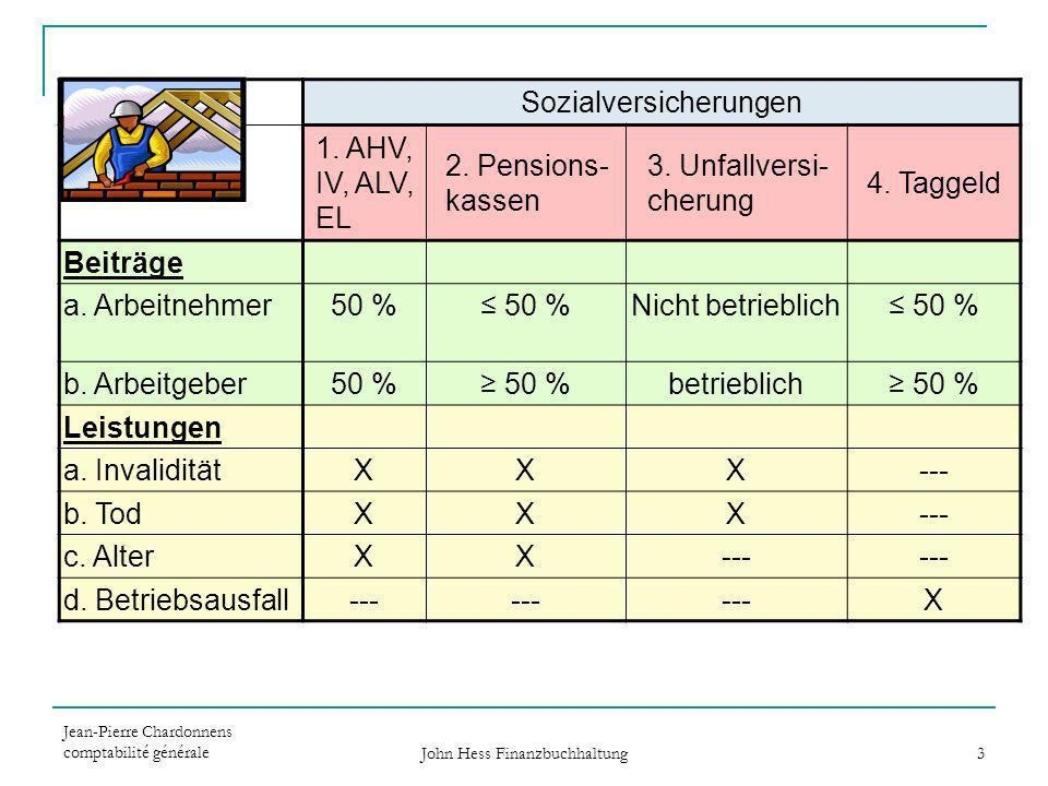 Jean-Pierre Chardonnens comptabilité générale John Hess Finanzbuchhaltung 3 Sozialversicherungen 1. AHV, IV, ALV, EL 2. Pensions- kassen 3. Unfallvers